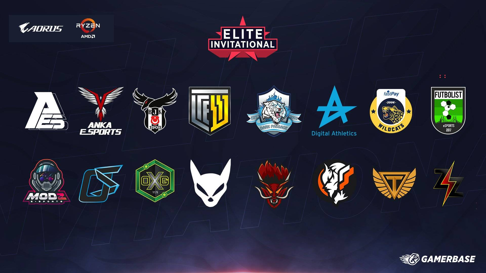 Elite Invitational