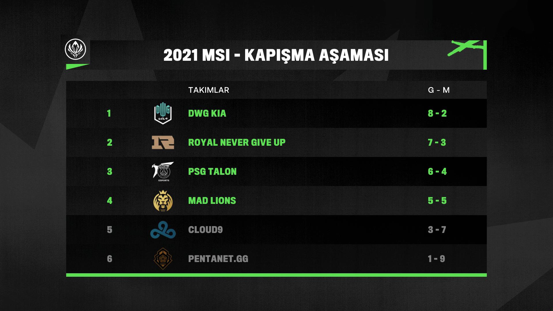LoL Esports Opera 18.05.2021 21 31 43
